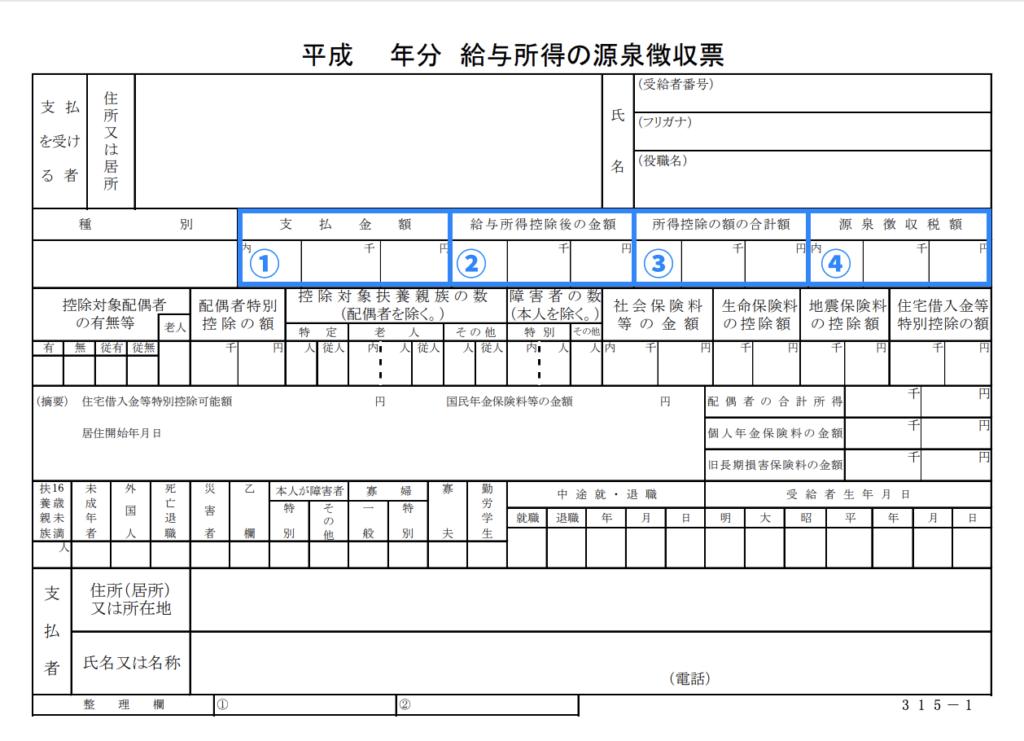 確定 申告 ランス フリー フリーランスも源泉徴収票は必要? 年末調整・確定申告の基本手続きを解説